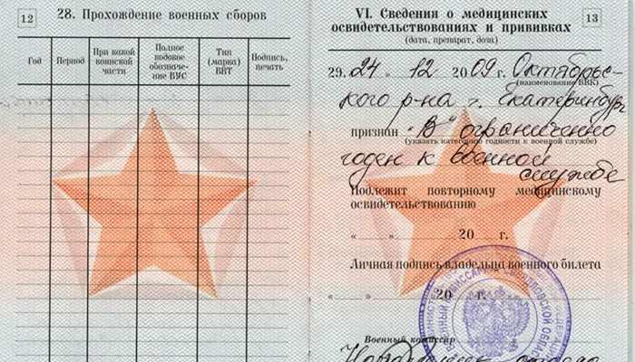 Изменить категорию годности в военном билете