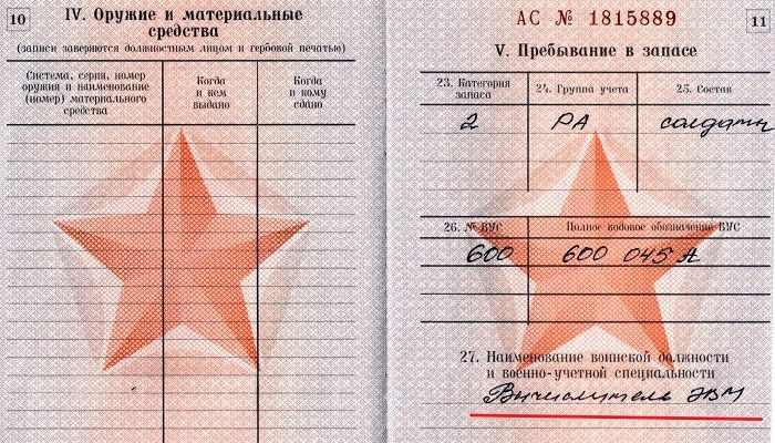Полное кодовое обозначение вус в военном билете