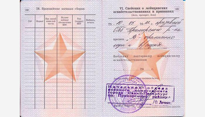 Военный билет страница 12 и 13