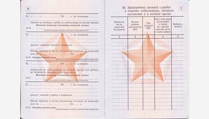 Военный билет страница 6 и 7