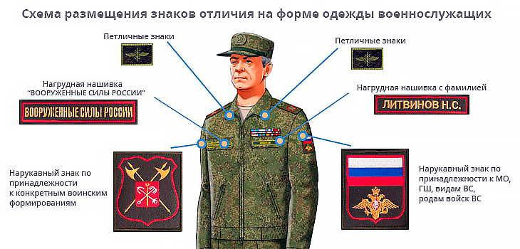 Офисная форма одежды для военнослужащих - расположение знаков отличия офицеров